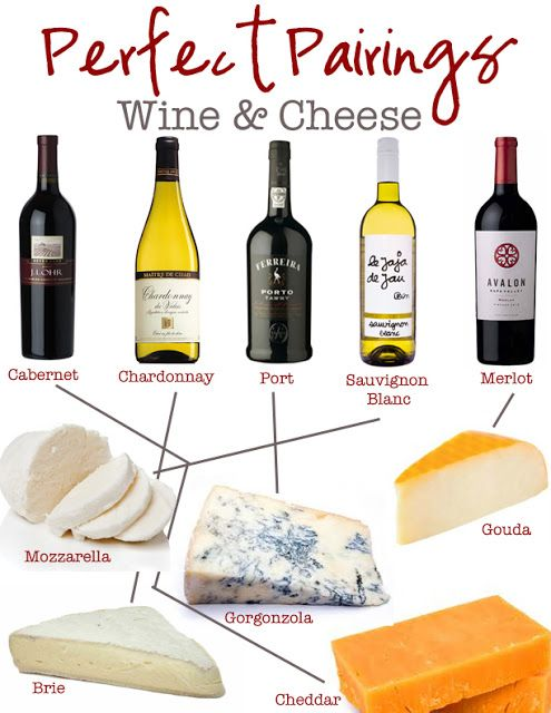 Perfect Pairings {Wine & Cheese}
