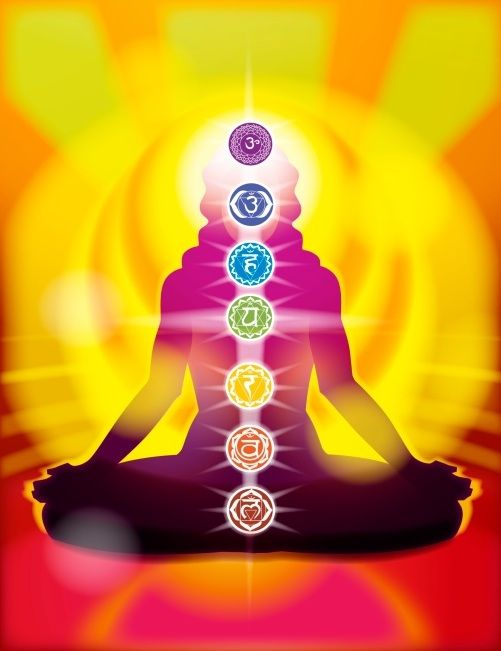 Chakra Symbols and Sanskrit Names: Your Chakras