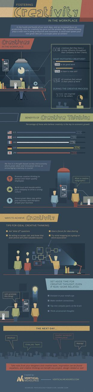 Fostering Creativity in the Workplace #infografía