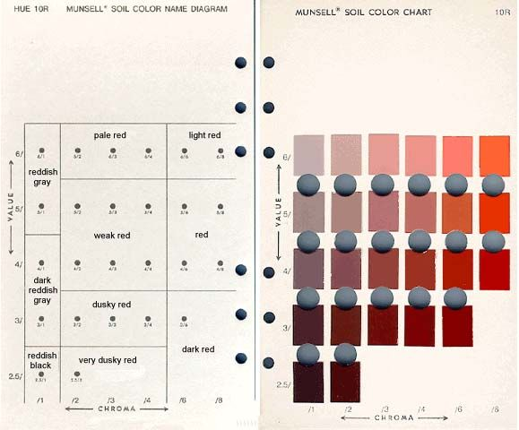 munsell color chart online free free is and color munsell below amazon reading 68 free munsel color system mathematical pinterest munsell color - Munsell Book Of Color Pdf