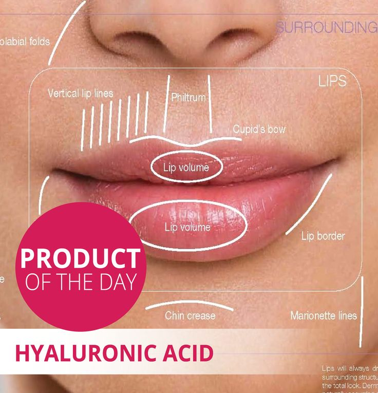 Hyaluronic Acid is our #product of the day at #lightsculpt