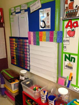 Awesome list and description of daily math routines for kindergarten calendar time!