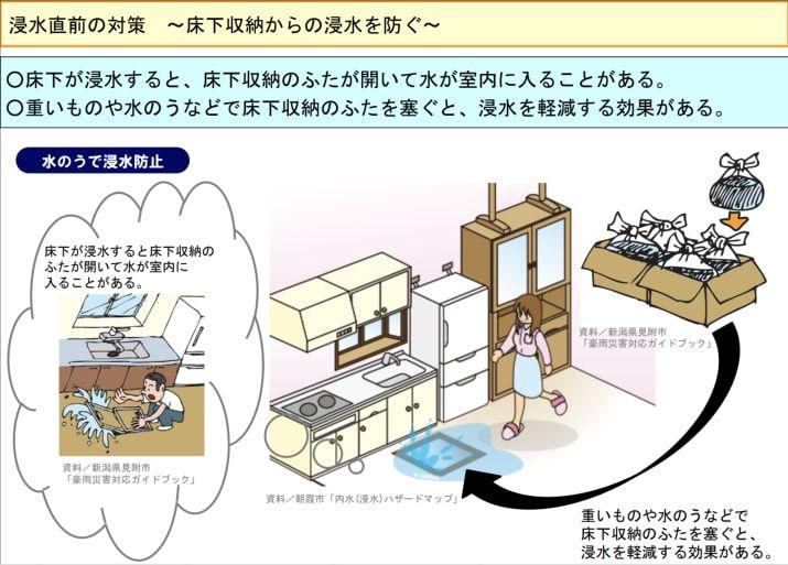 豪雨時は トイレの逆流対策 も必要 ビニール袋に水を入れるだけ