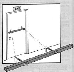 1000 Images About Cabin Security Ideas On Pinterest