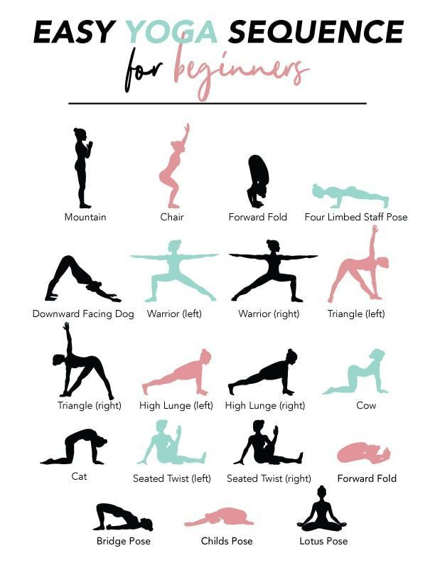 image of a yoga sequence for beginners – help me get fit – #Beginners #fit #im…