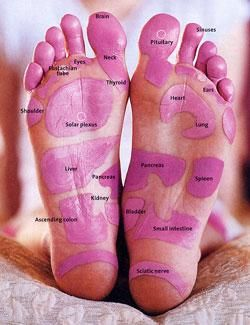 How to give yourself a #reflexology massage. Since no one else will.