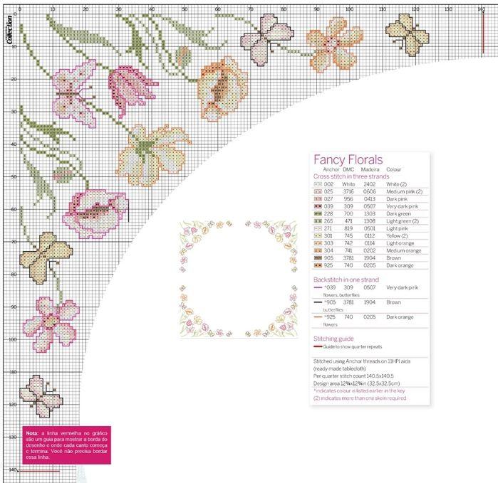 Ideas para el hogar: Manteles bordados