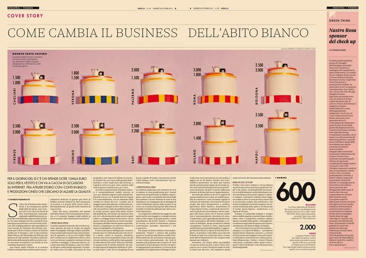 Italian Wedding Industry Market   Analysis @Moda24 - Il Sole 24 Ore  Handmade Data #Visualization by Gabriele Corazza e @Marco Pelà - #DIY