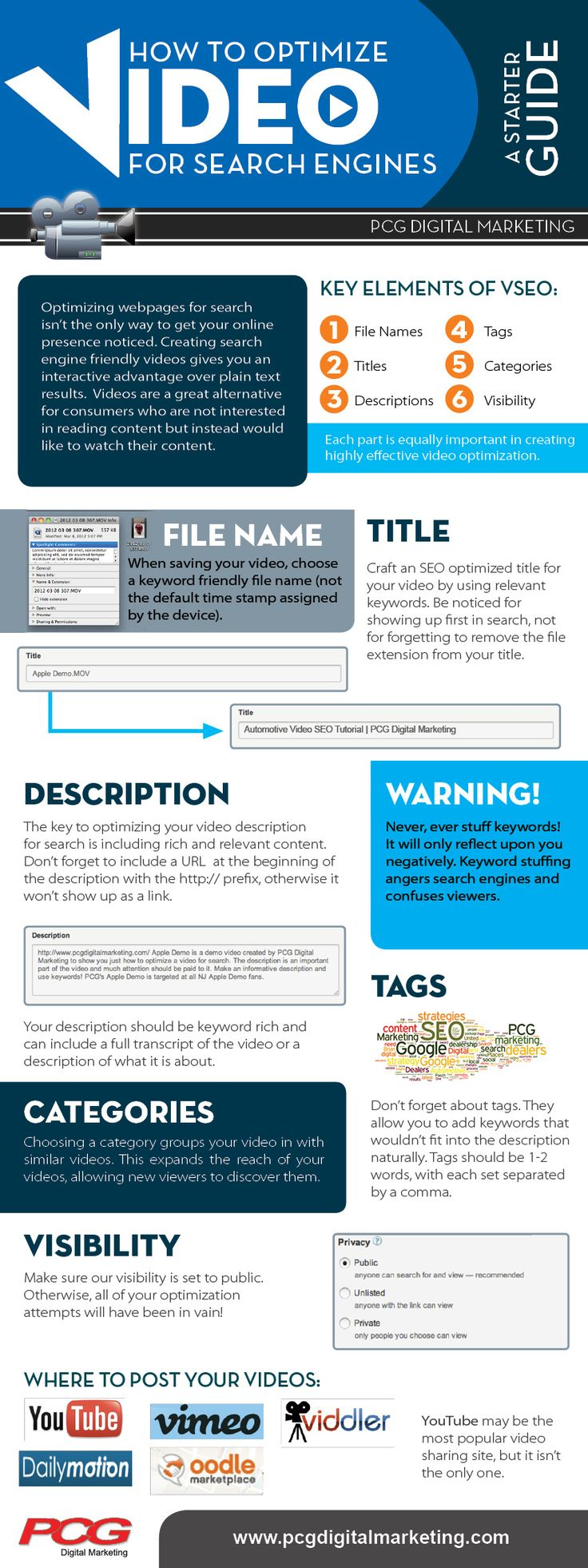 Infographic: Video Optimization Starter Guide - www.pcgdigitalmarketing.com
