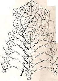 Afbeeldingsresultaat voor szydełkowe dzwoneczki schematy