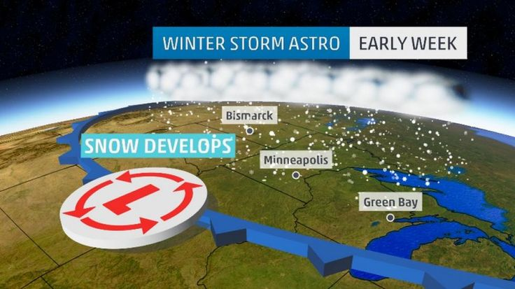 Winter Storm #Astro Forecast: Heavy Snow, Strong Winds To Hammer South Dakota, Minnesota, Northern Wisconsin, Michigan, Including the Twin Cities : weather - Nov 10, 2014
