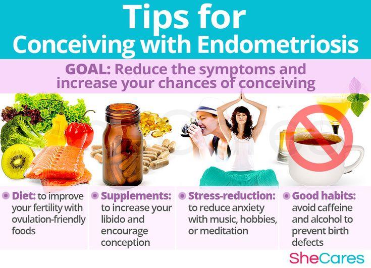 Tips for Conceiving with Endometriosis | Endometriosis ...