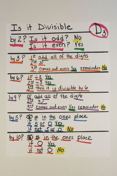 I'm not one for charts, but these divisible techniques might be helpful when we get there. 'Course, that's totally something Right Start Math might teach, anyway. #mathlessons