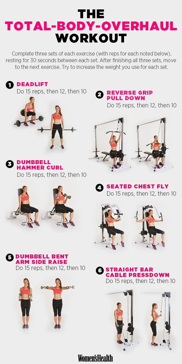 Discover how to carry out flooring flys– a bodyweight workout that targets the …