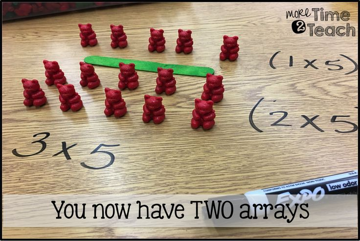 For many years I dreaded having to teach my 3rd graders the Distributive…