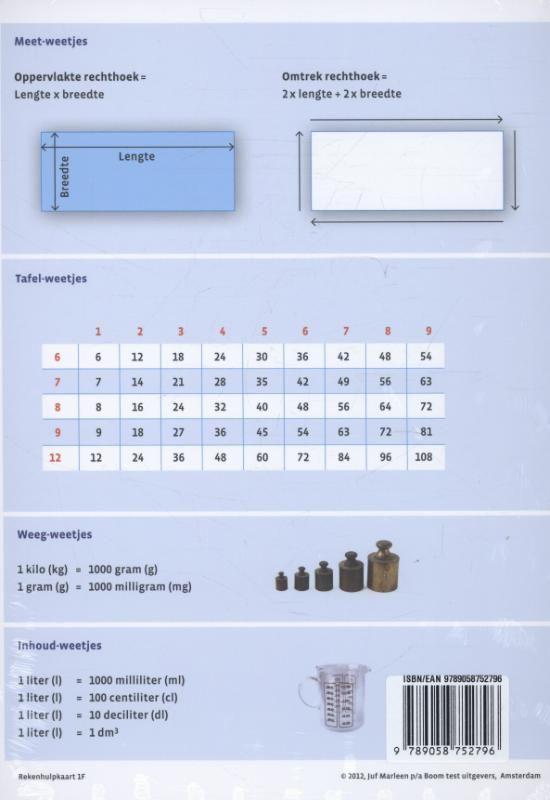 Rekenhulpkaart 1F (10 ex.)
