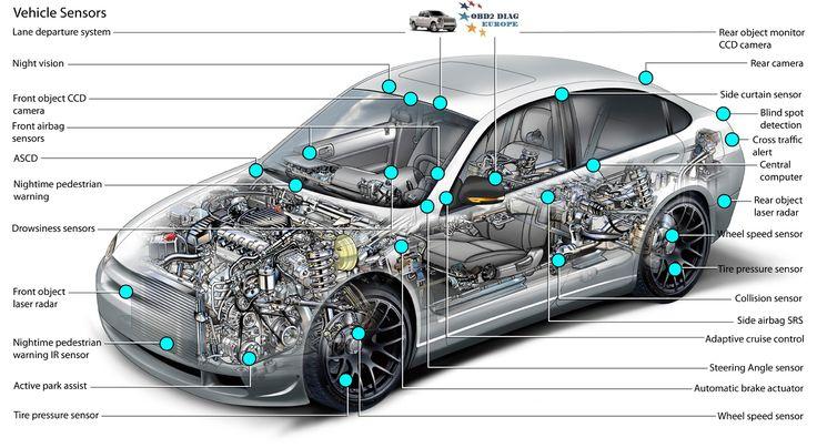 OBD2-DIAG-EUROPE - OBD2.DIAG.EU outils valise de diagnostic automobile multimarque