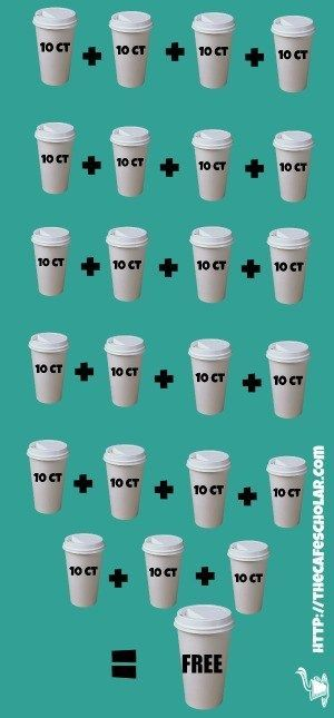 BYOC - Bring your own cup! If you go to Starbucks 5 days a week, bringing your own cup is like getting a free iced coffee or tea every month!