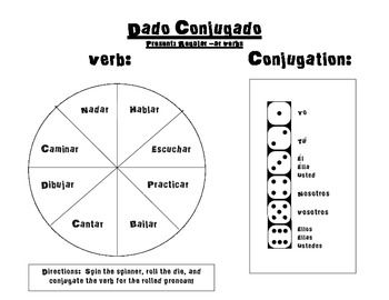 25+ best ideas about Verb conjugator on Pinterest | French verbs ...
