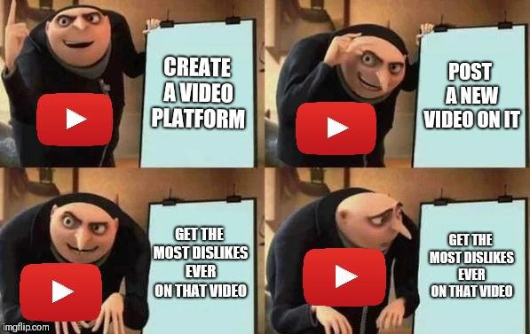 Youtube Rewind 2018 Get More Gifs Funny Funnymemes Humor Videos Memes Funnypictures Funnypic Quotes Despicable Me Memes Youtube Rewind Stupid Memes
