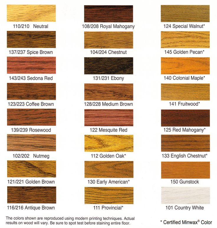 This Will Be Helpful When We Try To Match Furniture/trim For The Bedroom  Remodel. Wood Stain ColorsPaint ...