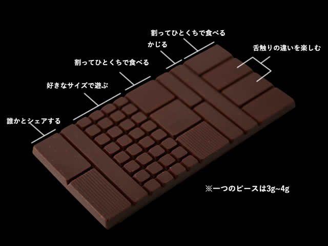 Minimal - Bean to Bar Chocolate - |  ビーントゥーバー チョコレート専門店 ミニマル