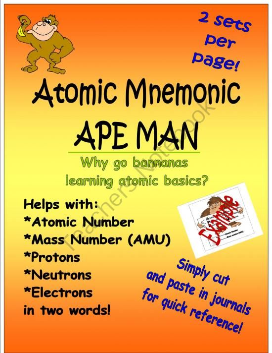 Atom APE MAN Atomic Mnemonic for Protons, Neutrons, & Electrons from The Sci-Lander on TeachersNotebook.com -  (1 page)  - This mnemonic device will help students learn and remember how to find the Proton, Electron, and Neutron numbers of ANY element on the Periodic Table.