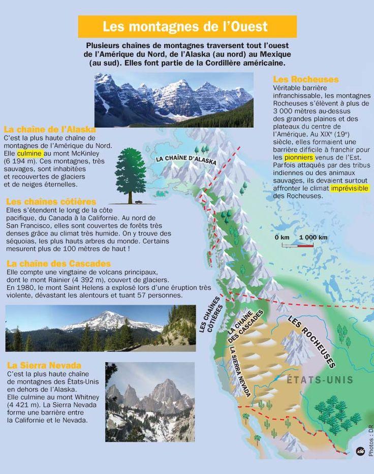 Fiche exposés : Les montagnes de l'Ouest