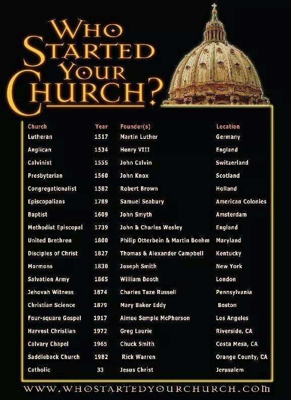 The Catholic Religion Essay Sample