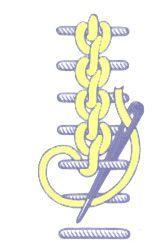 raised_chain ༺✿ƬⱤღ http://www.pinterest.com/teretegui/✿༻
