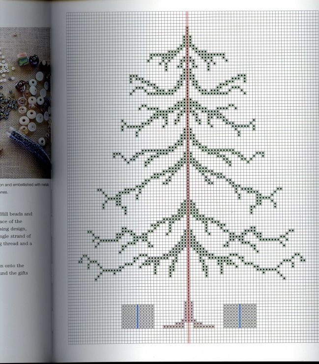 BINGO! This is the tree pattern for that darling beaded christmas tree!!