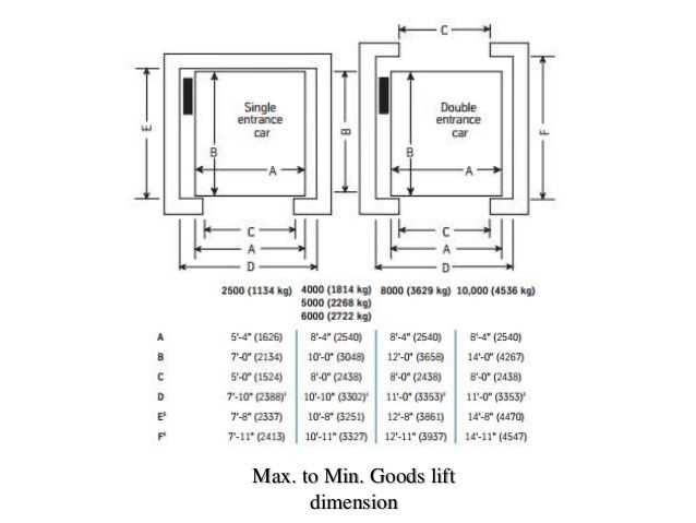 Max To Min Goods Lift Dimension Elevator Design Lift