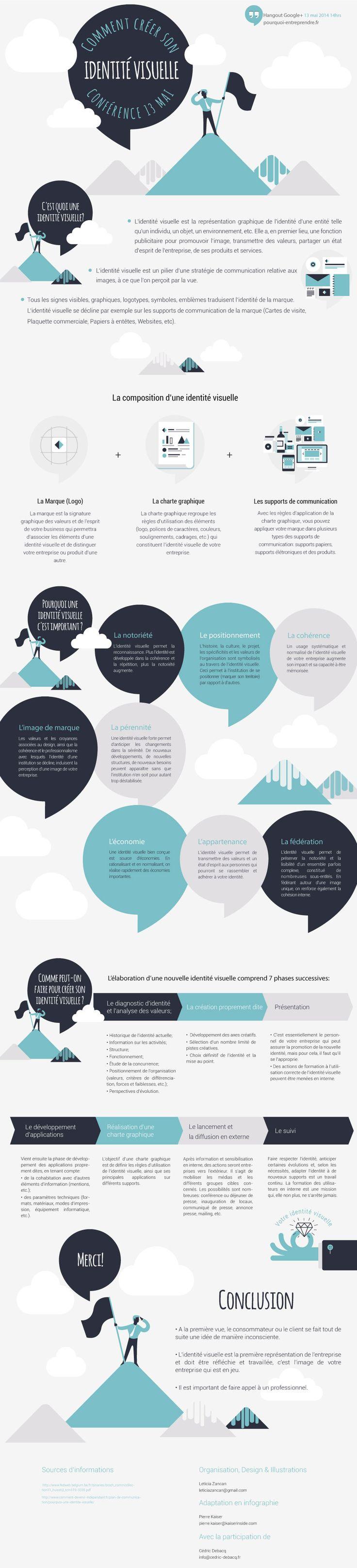 Comment créer son identité visuelle : webconférence entrepreneur