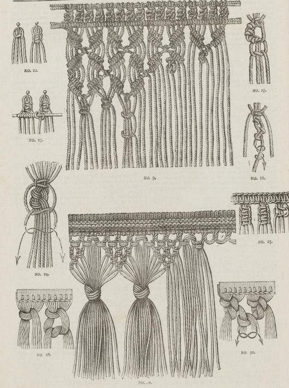 """So macrame is like braiding hair?  From the public domain book """"Complete guide to the work-table : containing instructions in Berlin work, crochet, drawn-thread work, embroidery, knitting, knotting or macrame, lace, netting, poonah painting, & tatting, with numerous illustrations and coloured designs (1884)."""""""