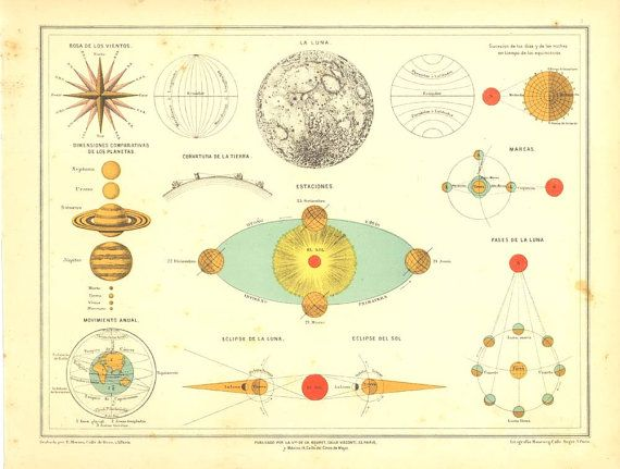 inner planets print a chart - photo #11