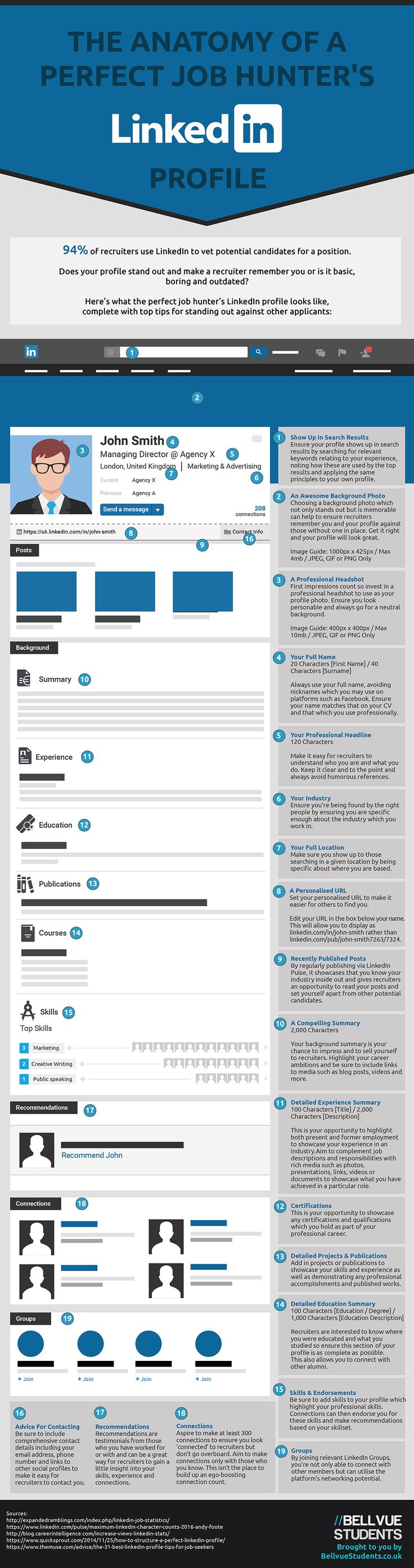 The Anatomy Of A Perfect Job Hunter's LinkedIn Profile #Infographic #Career #LinkedIn #SocialMedia