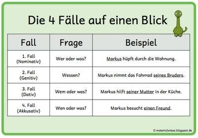 Die 4 Fälle auf einen Blick #Deutsch #German