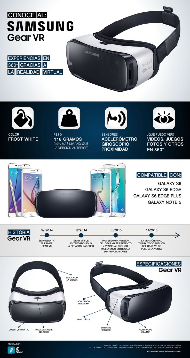 Galaxy note 7 official image gallery feast your eyes on samsung - Samsung Gear Vr