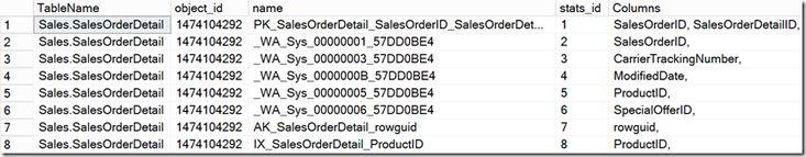 SQL Server: Getting more statistics information programatically https://blogs.msdn.microsoft.com/sql_server_team/getting-more-statistics-information-programatically/