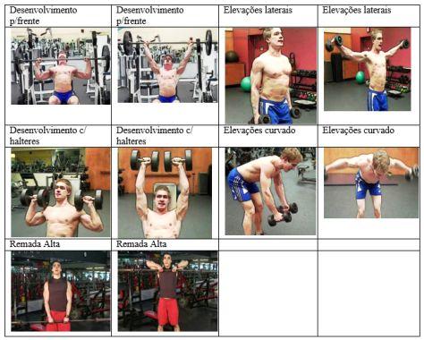 Tabela-exercicios-ombros