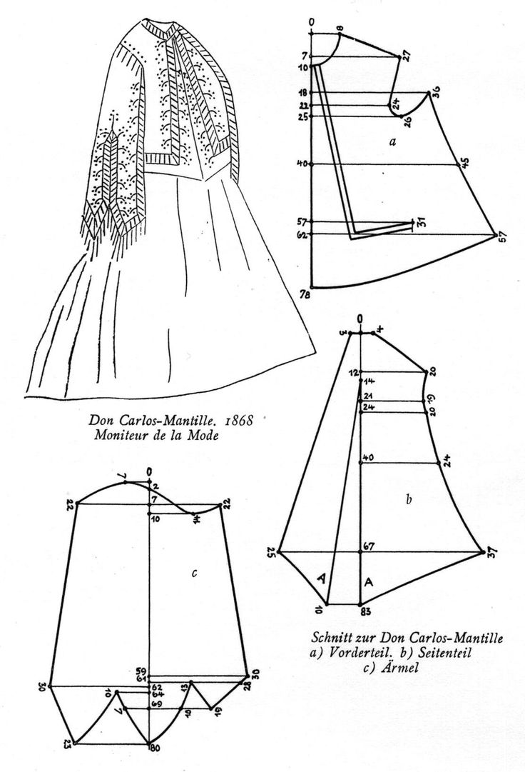 17 best mantle xix images on pinterest capes mantle and vintage mantilla 1868 a front b back c sleeves baditri Image collections