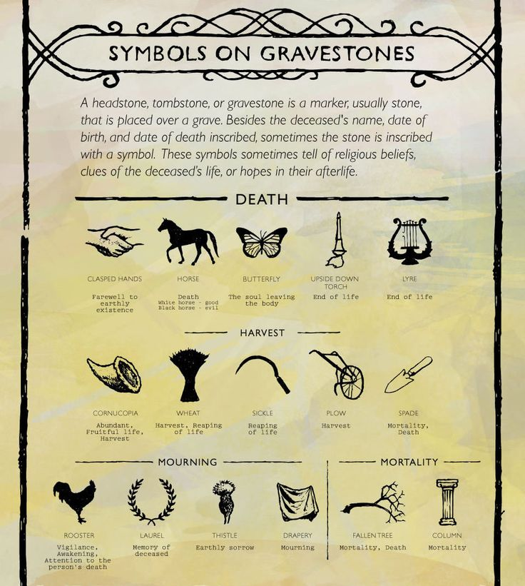 22 Best Gravestone Symbols Images On Pinterest Alchemy Cemetery