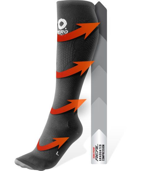 Zero Point Real Graduated Compression  WARNING!  NOT everything called compression means REAL COMPRESSION! Zero Point has been  thoroughly tested and proven in practice. The majority of our findings as well as the superior user satisfaction make Zero Point's compression unique.  This is Zero Point's Real Graduated Compression.  Compression Socks #compression #socks #compressionsocks