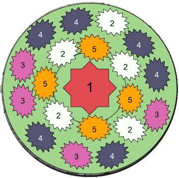 где, 1 - яблоня колоновидная; 2 - астильба; 3 - астранция; 4 - гейхера; 5 - луковичные.