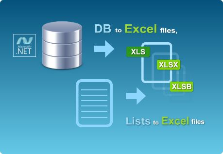 EasyXLS™ Express Excel Writer for .NET - limited Excel library version to create and export Excel files in predefined formats