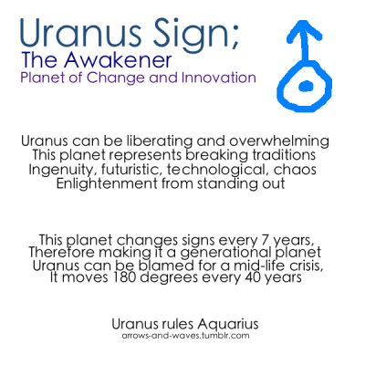 Astrology: Uranus Sign | #astrology #zodiac #uranussign