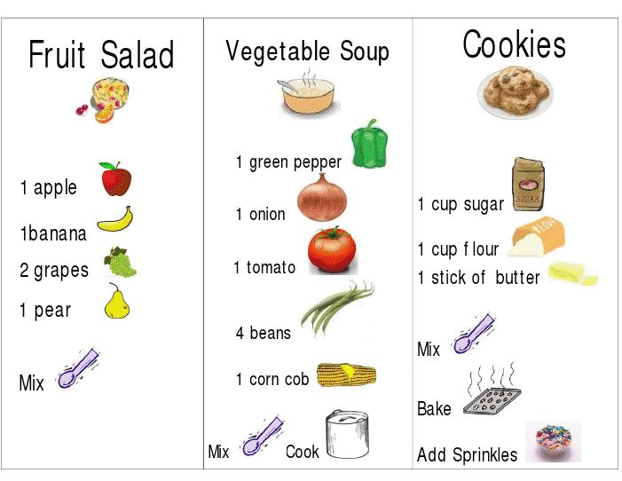 Pretend play....recipe cards to print to go with shopping lists