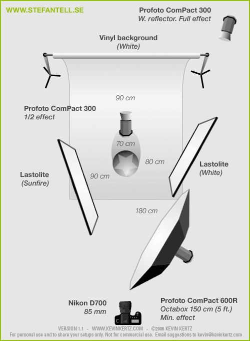 Studio lighting setup diagram for business portraits on white background on location. Photography ...  sc 1 st  Pinterest & 1987 best Photography images on Pinterest | Angles Camps and Girls azcodes.com