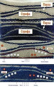 Αποτέλεσμα εικόνας για swing knitting uzor