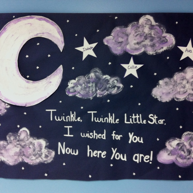 11 Best Images About Bulletin Boards On Pinterest